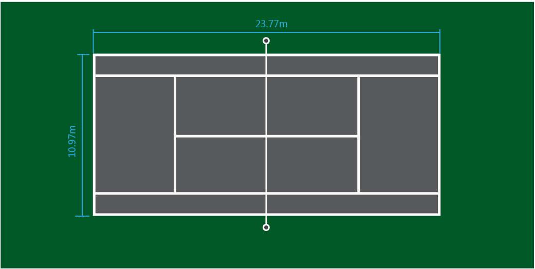 teniszpálya mérete